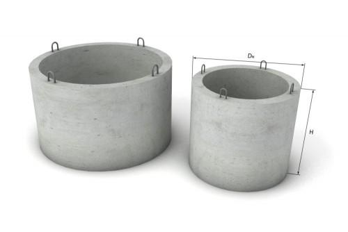 размеры колодезных колец