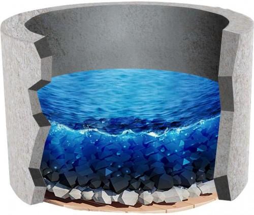 фото иллюстрация простого донного фильтра для колодца