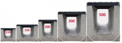 Пластиковые лотки для отвода воды
