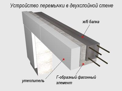 Объем железобетонной перемычки перекрытия пустотные плиты анкеры