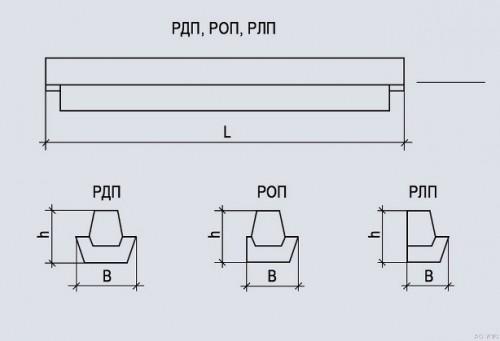 Конструкция ригелей железобетонных РДП РОП РЛП