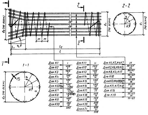 Как устроена железобетонная труба - конструкция