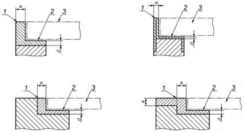 Типовые конструкции усиливающих насадок