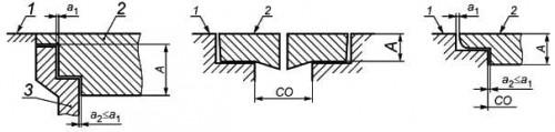 Типовые примеры установки водоприемной решетки в лотке