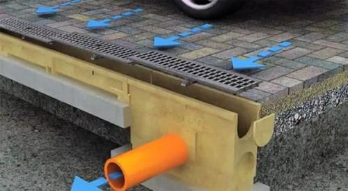 отвод воды с лотков