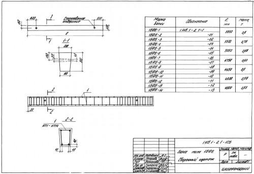 обозначение жб балок на чертеже
